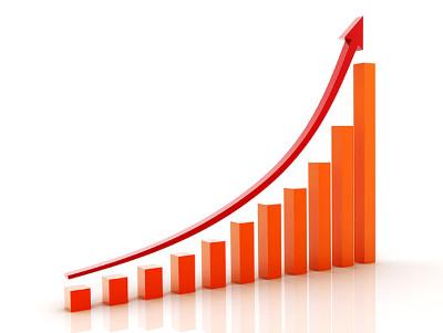satış grafiği
