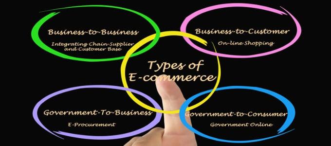 Çalışma şekillerine göre e-ticaret iş modelleri