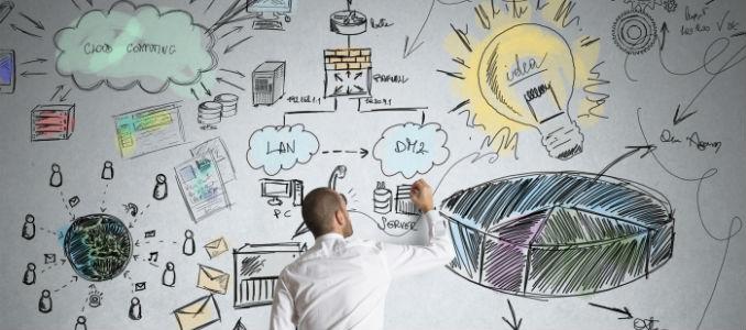 4 adımda e-ticaret sitenizi markalaştırın